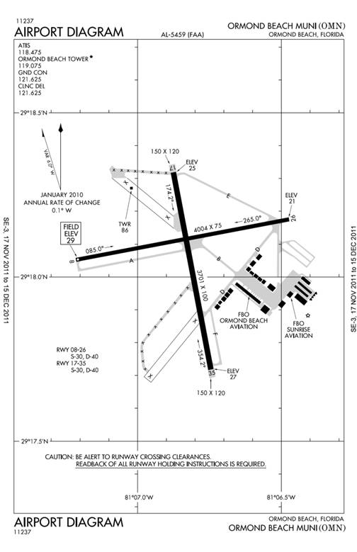 Ormond Beach Airport Diagram Kormd Beach Airport Wire Diagrams